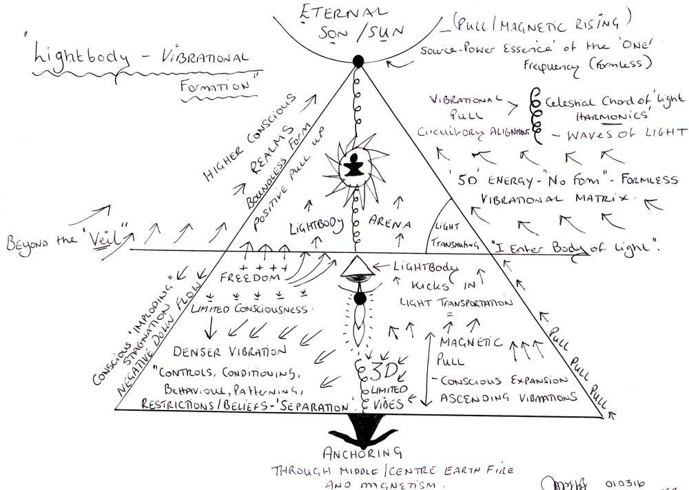 light-pyramid-circuitory060